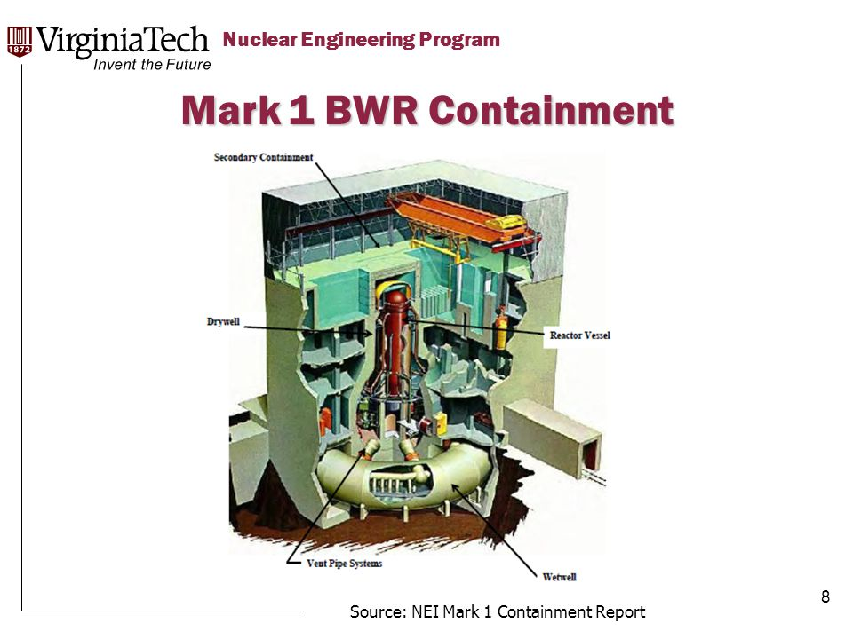 Title Here Title Here, Optional or Unit Identifier Nuclear Engineering Program Mark 1 BWR Containment 8 Source: NEI Mark 1 Containment Report