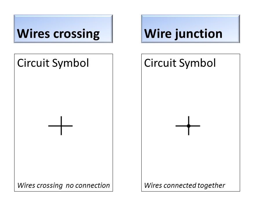 Wires crossing Circuit Symbol Wires crossing no connection Circuit Symbol Wires connected together Wire junction