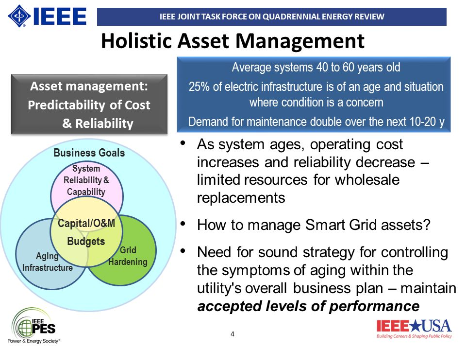 IEEE JOINT TASK FORCE ON QUADRENNIAL ENERGY REVIEW 25 Summary Recommendations Support holistic, integrated approach in simultaneously managing fleet of assets to best achieve optimal cost-effective solutions addressing the following: –Aging infrastructure –Grid hardening (including weather-related events, physical vulnerability, and cyber-physical security) –System reliability Urgently address managing new Smart Grid assets such as advanced metering infrastructure (AMI) and intelligent electronic devices