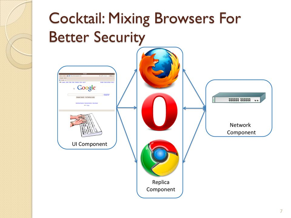 Cocktail: Mixing Browsers For Better Security 7