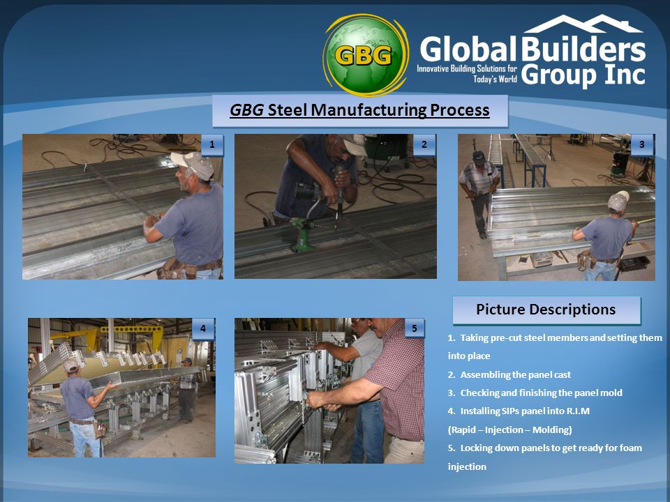 GBG Steel Manufacturing Process Picture Descriptions 1.