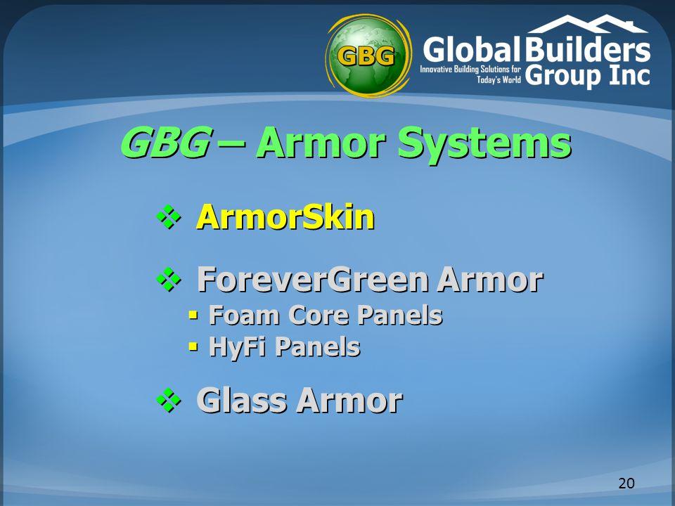 GBG – Armor Systems 20  ArmorSkin  ForeverGreen Armor  Foam Core Panels  HyFi Panels  Glass Armor