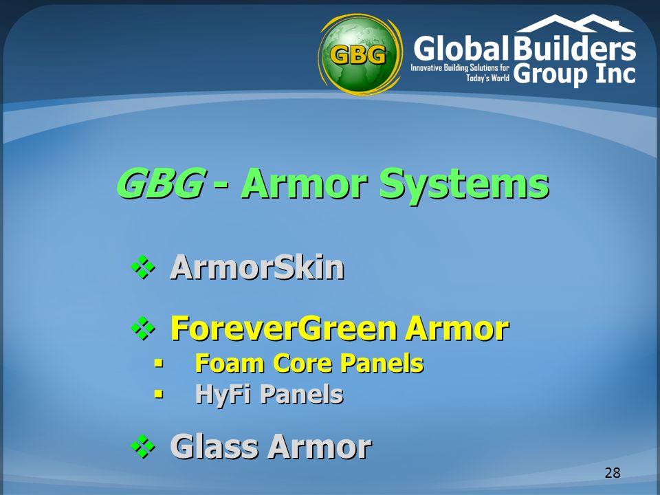 GBG - Armor Systems 28  ArmorSkin  ForeverGreen Armor  Foam Core Panels  HyFi Panels  Glass Armor