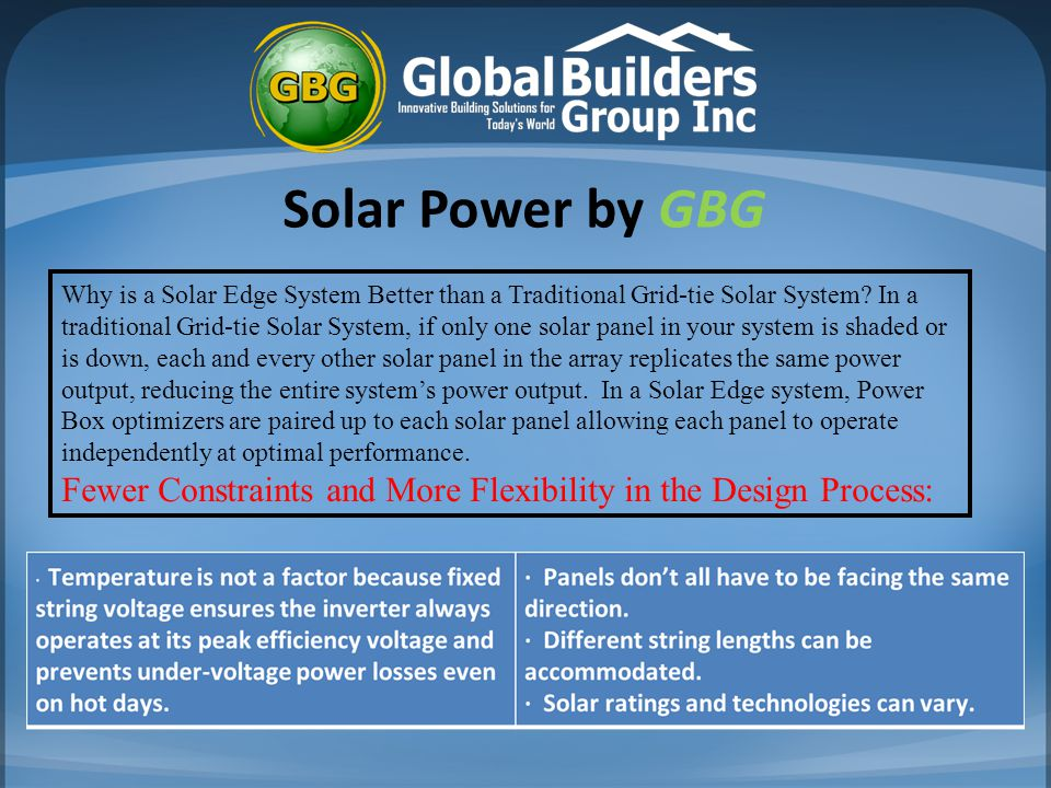 Why is a Solar Edge System Better than a Traditional Grid-tie Solar System.