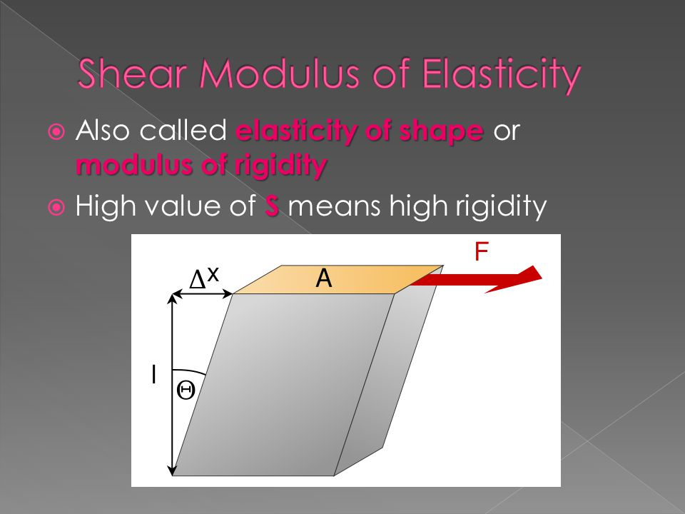 elasticity of shape modulus of rigidity  Also called elasticity of shape or modulus of rigidity S  High value of S means high rigidity