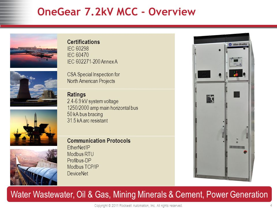 OneGear 7.2kV MCC - Overview Copyright © 2011 Rockwell Automation, Inc.
