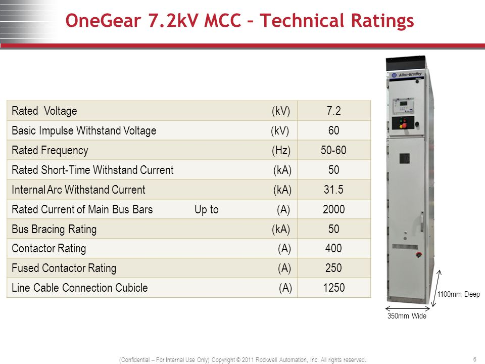 OneGear 7.2kV MCC – Technical Ratings (Confidential – For Internal Use Only) Copyright © 2011 Rockwell Automation, Inc.