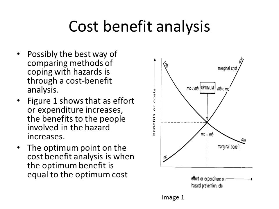 Cost benefit analysis Possibly the best way of comparing methods of coping with hazards is through a cost-benefit analysis. Figure 1 shows that as eff