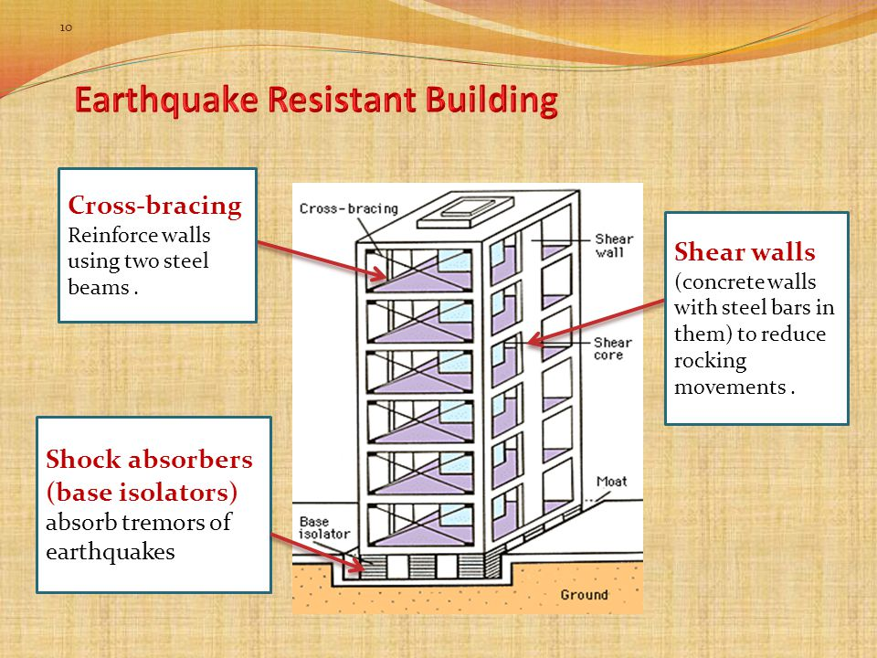 4.2.Designing Earthquake-Resistant Infrastructure: New infrastructure can be specially designed to withstand strong tremors by making use of the latest technology.