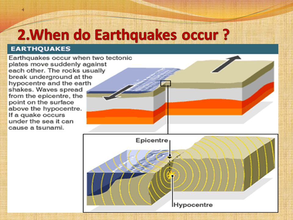The earthquake is the sudden release of some stored energies in the earth's crust. 3