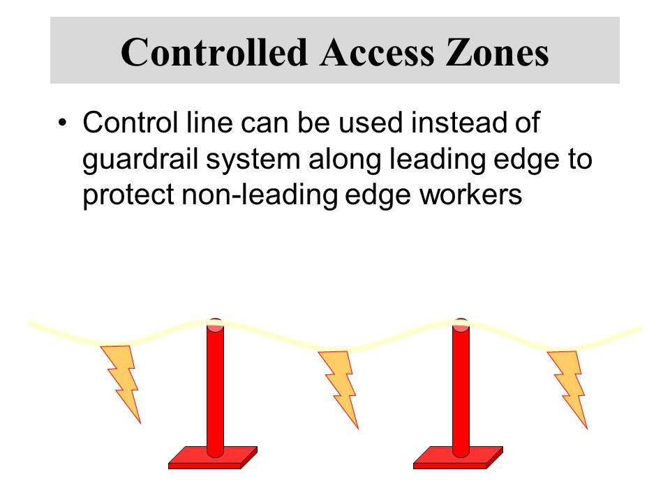 Control line can be used instead of guardrail system along leading edge to protect non-leading edge workers Controlled Access Zones
