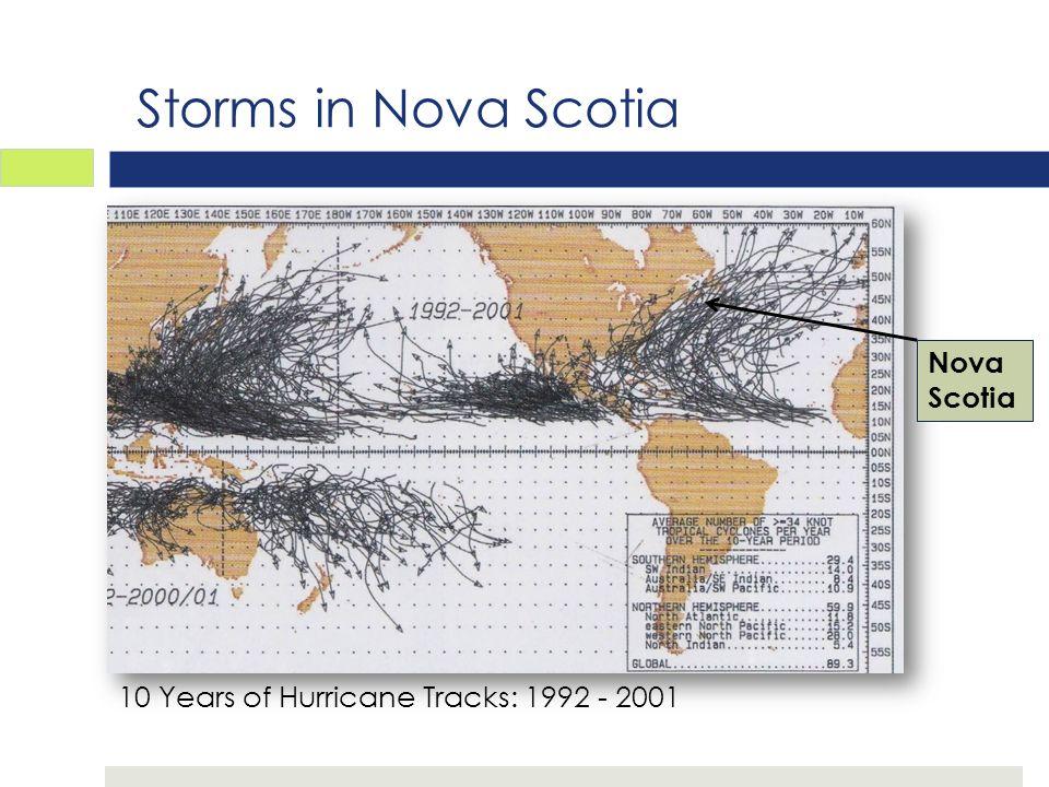 Storms in Nova Scotia 10 Years of Hurricane Tracks: 1992 - 2001 Nova Scotia