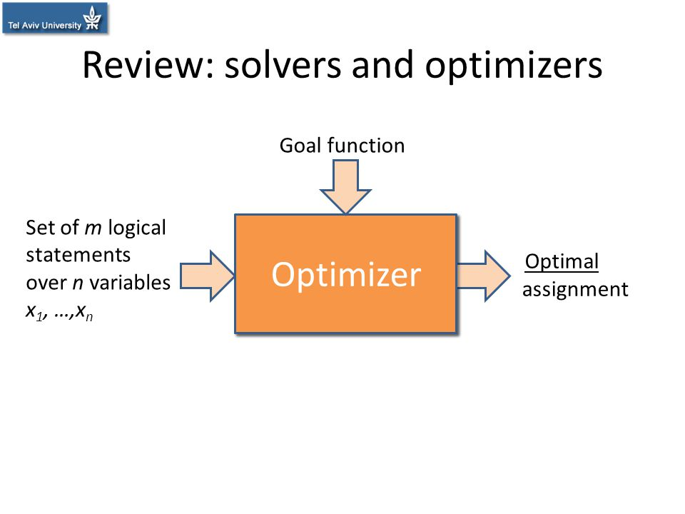 Review: solvers and optimizers Solver Set of m logical statements over n variables x 1, …,x n Satisfying assignment Optimizer Goal function Optimal