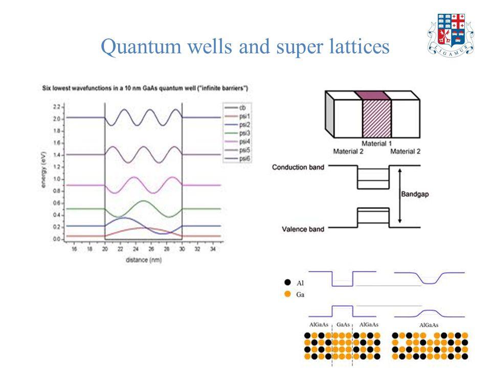 Quantum wells and super lattices