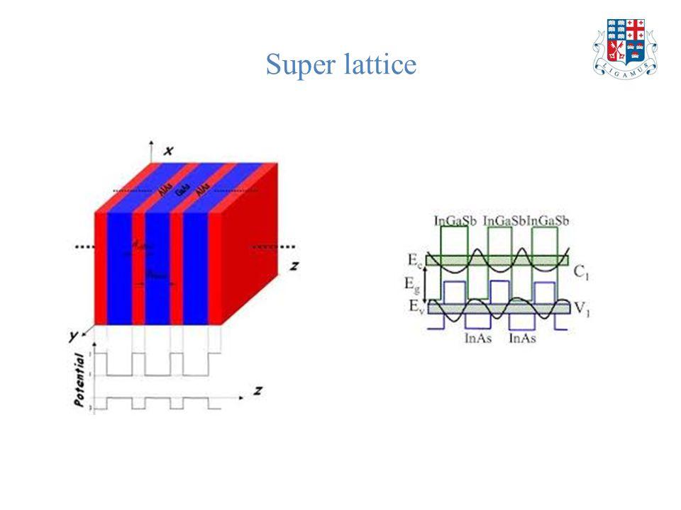 Super lattice
