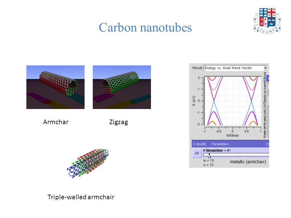 Carbon nanotubes ArmcharZigzag Triple-walled armchair
