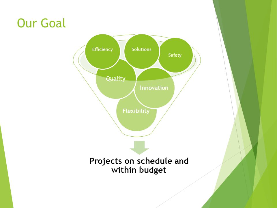 Our Goal Projects on schedule and within budget FlexibilityInnovationQuality Efficiency Safety Solutions