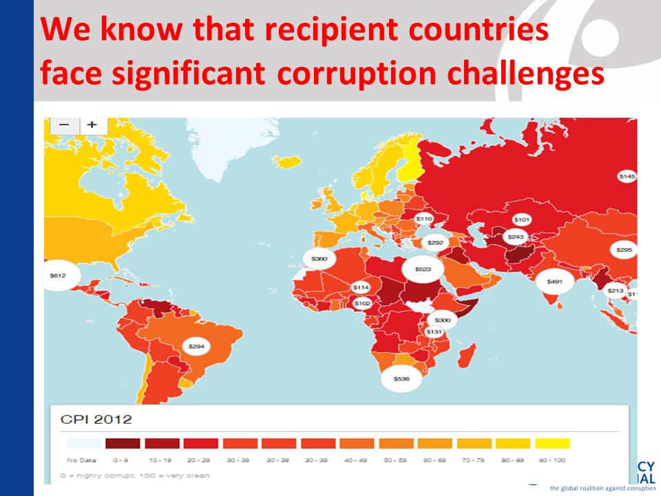 We know that recipient countries face significant corruption challenges