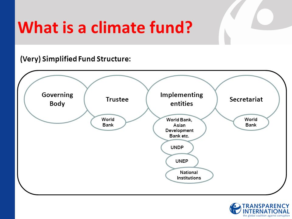 What is a climate fund? Secretariat Governing Body Trustee Implementing entities (Very) Simplified Fund Structure: World Bank World Bank, Asian Develo