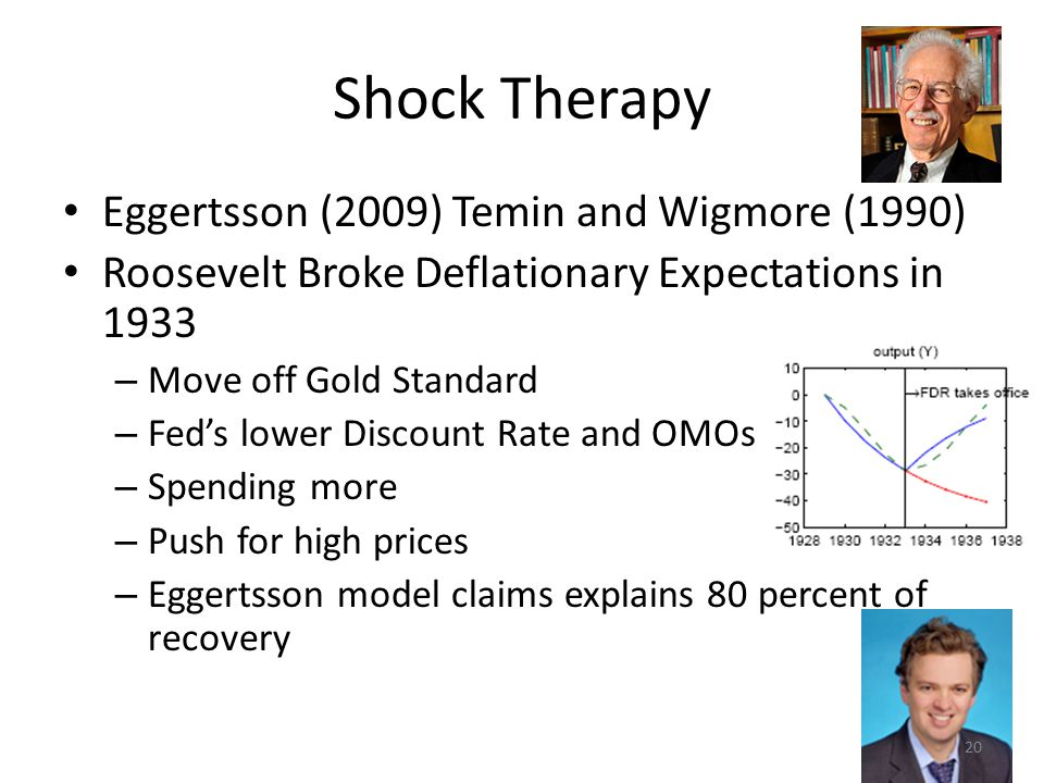Shock Therapy Eggertsson (2009) Temin and Wigmore (1990) Roosevelt Broke Deflationary Expectations in 1933 – Move off Gold Standard – Fed's lower Disc