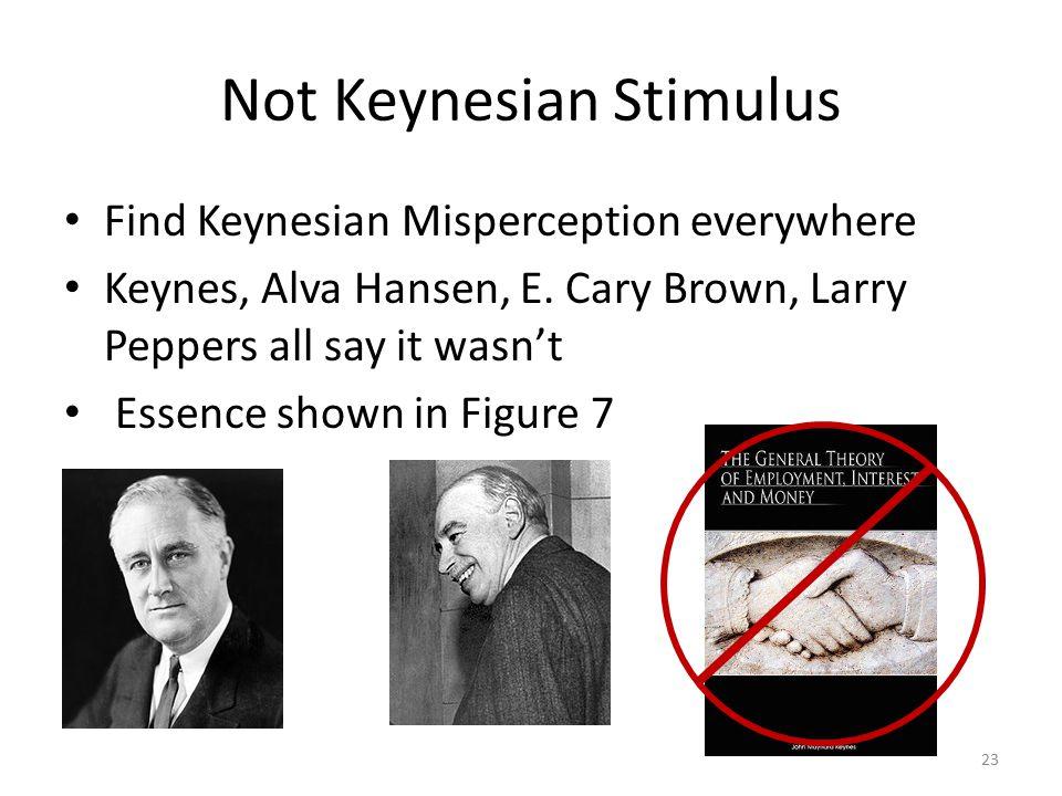 Not Keynesian Stimulus Find Keynesian Misperception everywhere Keynes, Alva Hansen, E.