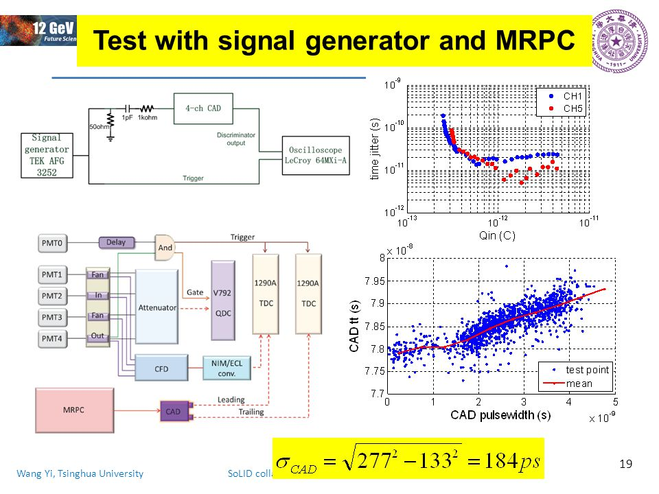 Wang Yi, Tsinghua University SoLID collaboration meeting, 2014.11.7-7 19 Test with signal generator and MRPC