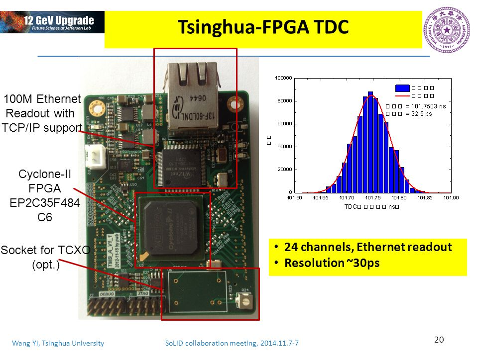 Wang Yi, Tsinghua University SoLID collaboration meeting, 2014.11.7-7 Tsinghua-FPGA TDC Cyclone-II FPGA EP2C35F484 C6 100M Ethernet Readout with TCP/IP support Socket for TCXO (opt.) 24 channels, Ethernet readout Resolution ~30ps 20