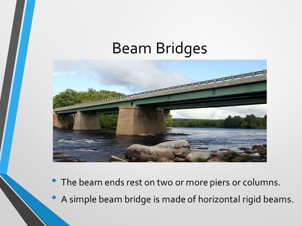Beam Bridges The beam ends rest on two or more piers or columns. A simple beam bridge is made of horizontal rigid beams.