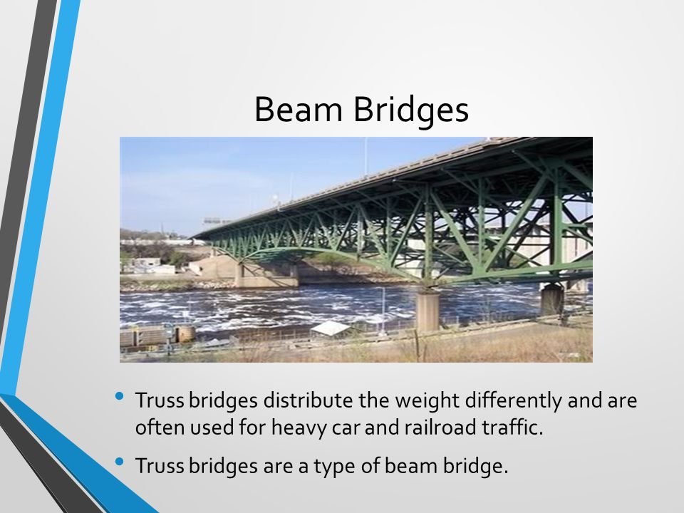 Beam Bridges Truss bridges distribute the weight differently and are often used for heavy car and railroad traffic. Truss bridges are a type of beam b