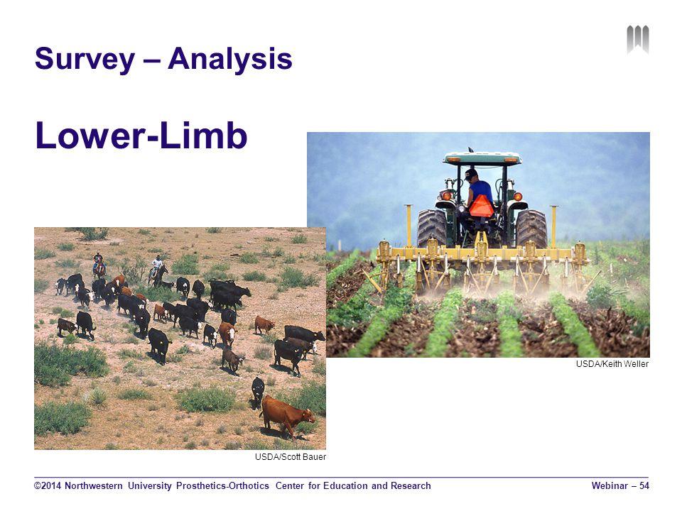 Survey – Analysis Lower-Limb ©2014 Northwestern University Prosthetics-Orthotics Center for Education and ResearchWebinar – 54 USDA/Scott Bauer USDA/K