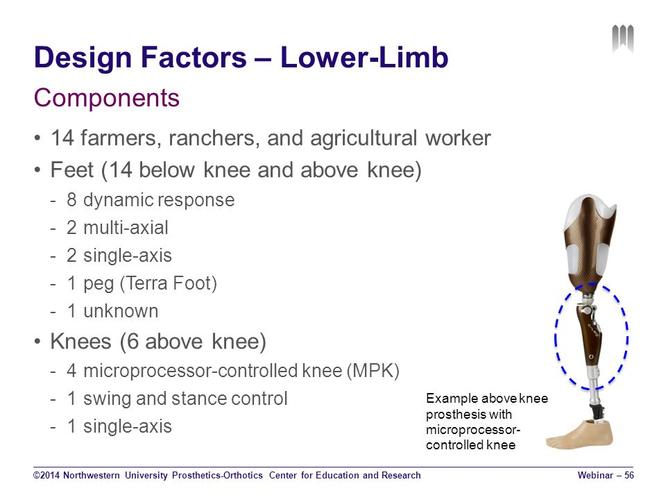 Design Factors – Lower-Limb Components 14 farmers, ranchers, and agricultural worker Feet (14 below knee and above knee) -8dynamic response -2multi-axial -2single-axis -1peg (Terra Foot) -1unknown Knees (6 above knee) -4microprocessor-controlled knee (MPK) -1swing and stance control -1single-axis ©2014 Northwestern University Prosthetics-Orthotics Center for Education and ResearchWebinar – 56 Example above knee prosthesis with microprocessor- controlled knee