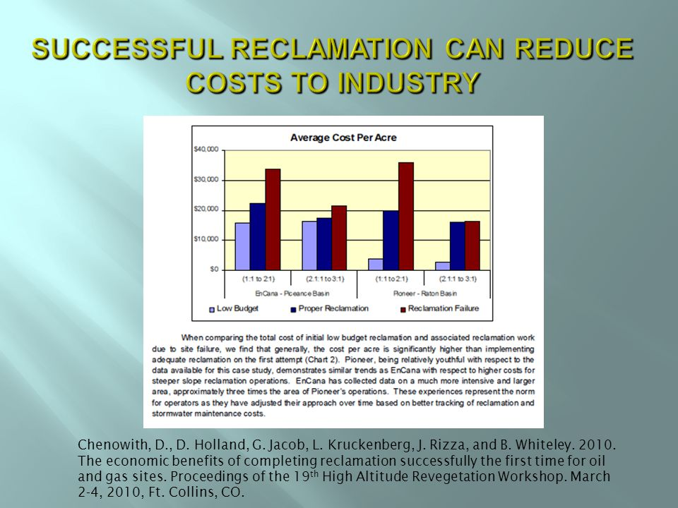 Chenowith, D., D. Holland, G. Jacob, L. Kruckenberg, J. Rizza, and B. Whiteley. 2010. The economic benefits of completing reclamation successfully the