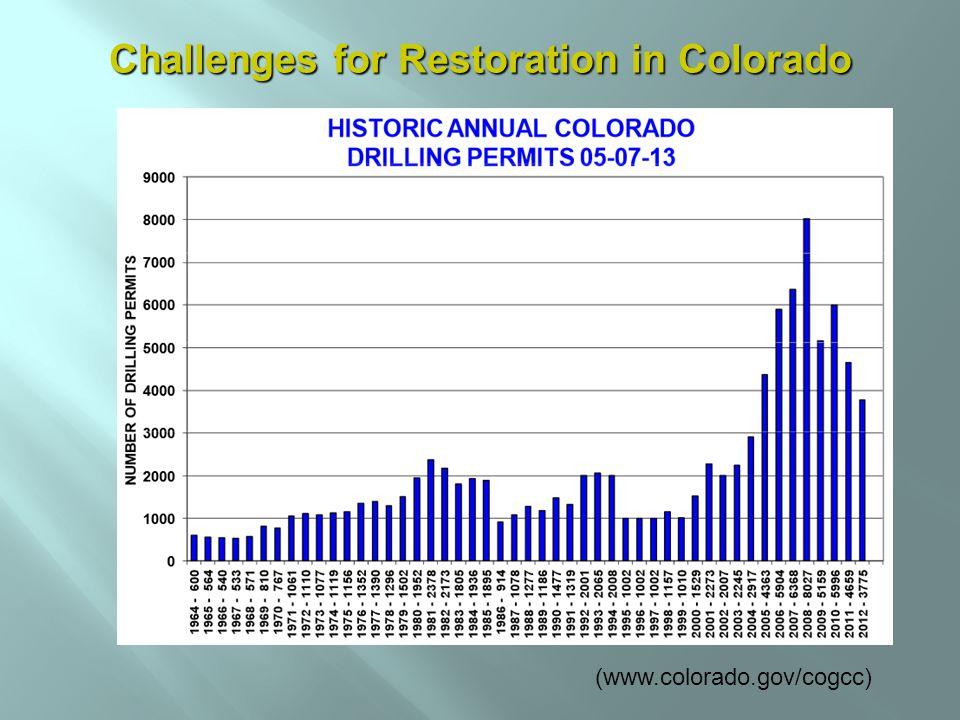 Challenges for Restoration in Colorado (www.colorado.gov/cogcc)