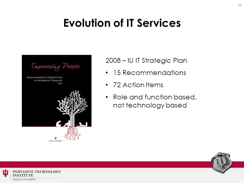 Evolution of IT Services 36 15 Recommendations 72 Action Items 2008 – IU IT Strategic Plan 15 Recommendations 72 Action Items Role and function based, not technology based