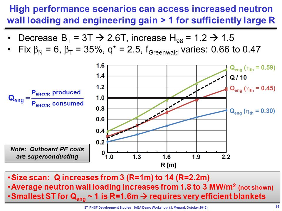 ST-FNSF Development Studies – IAEA Demo Workshop (J. Menard, October 2012) High performance scenarios can access increased neutron wall loading and en