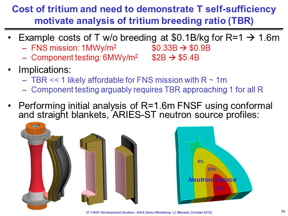 ST-FNSF Development Studies – IAEA Demo Workshop (J. Menard, October 2012) Cost of tritium and need to demonstrate T self-sufficiency motivate analysi
