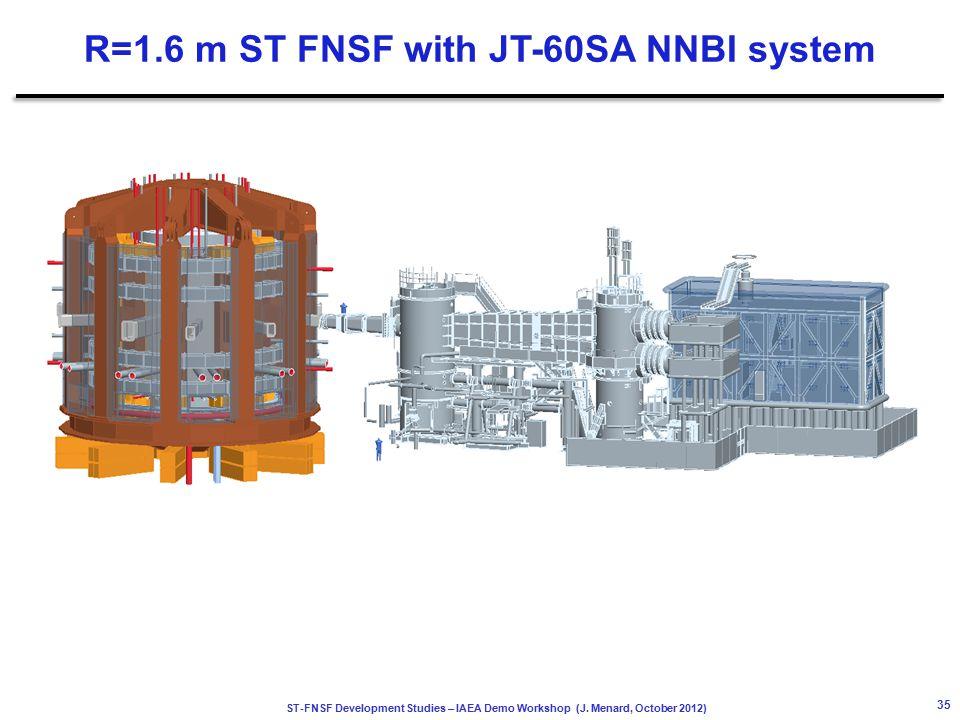 ST-FNSF Development Studies – IAEA Demo Workshop (J.