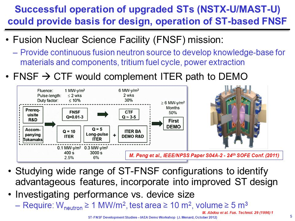 ST-FNSF Development Studies – IAEA Demo Workshop (J. Menard, October 2012) Successful operation of upgraded STs (NSTX-U/MAST-U) could provide basis fo