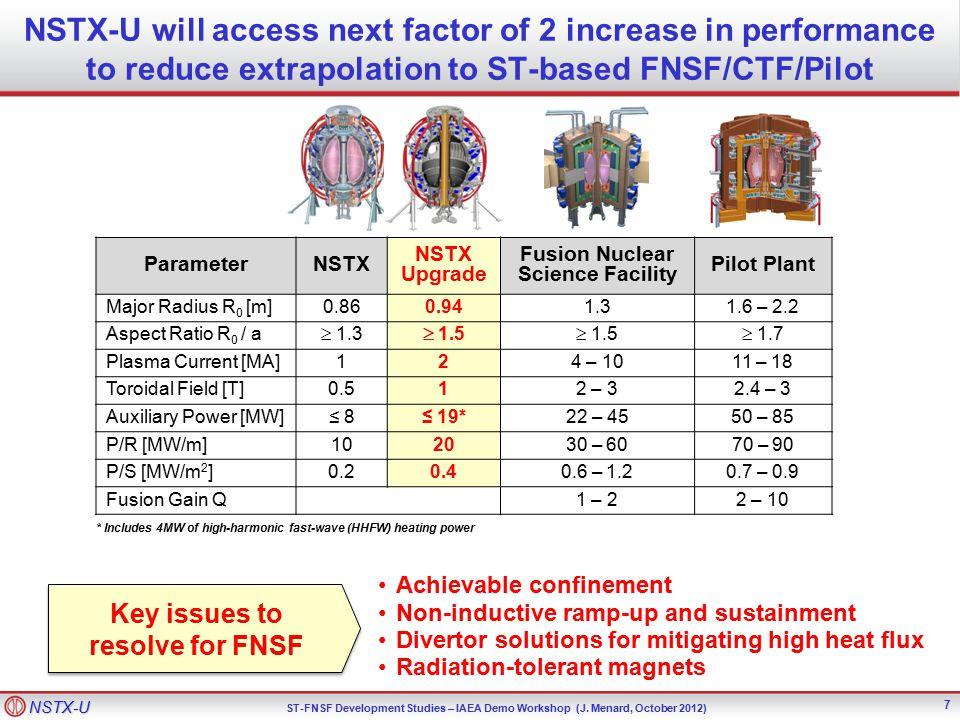 NSTX-U ST-FNSF Development Studies – IAEA Demo Workshop (J.