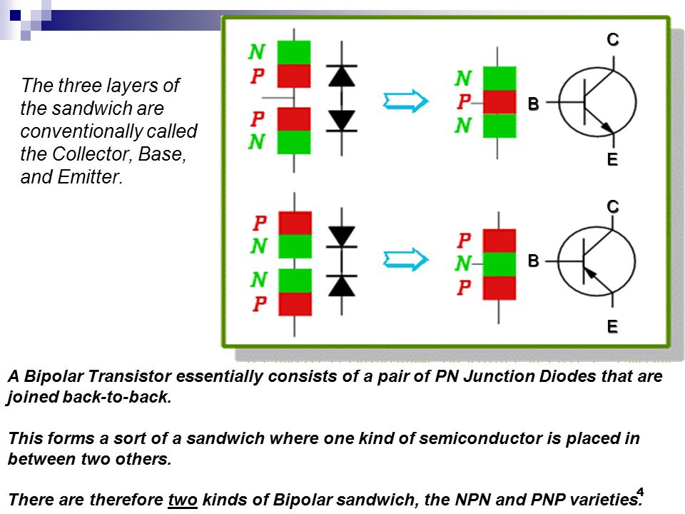 BJT Class A Amplifiers A common-emitter (CE) amplifier  capacitors are used for coupling ac without disturbing dc levels 34