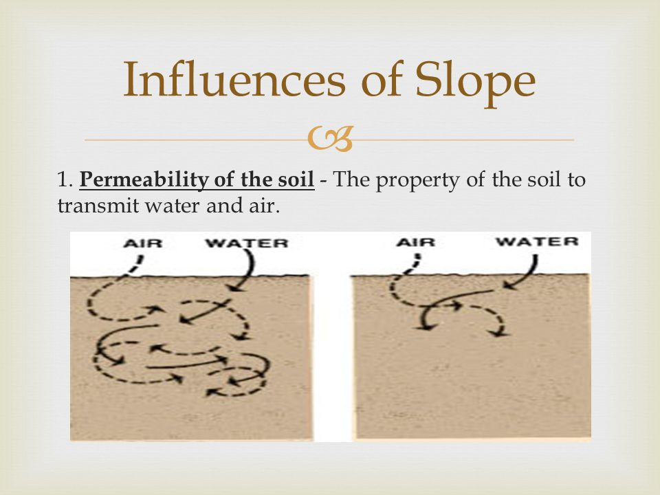  1. Permeability of the soil - The property of the soil to transmit water and air. Influences of Slope