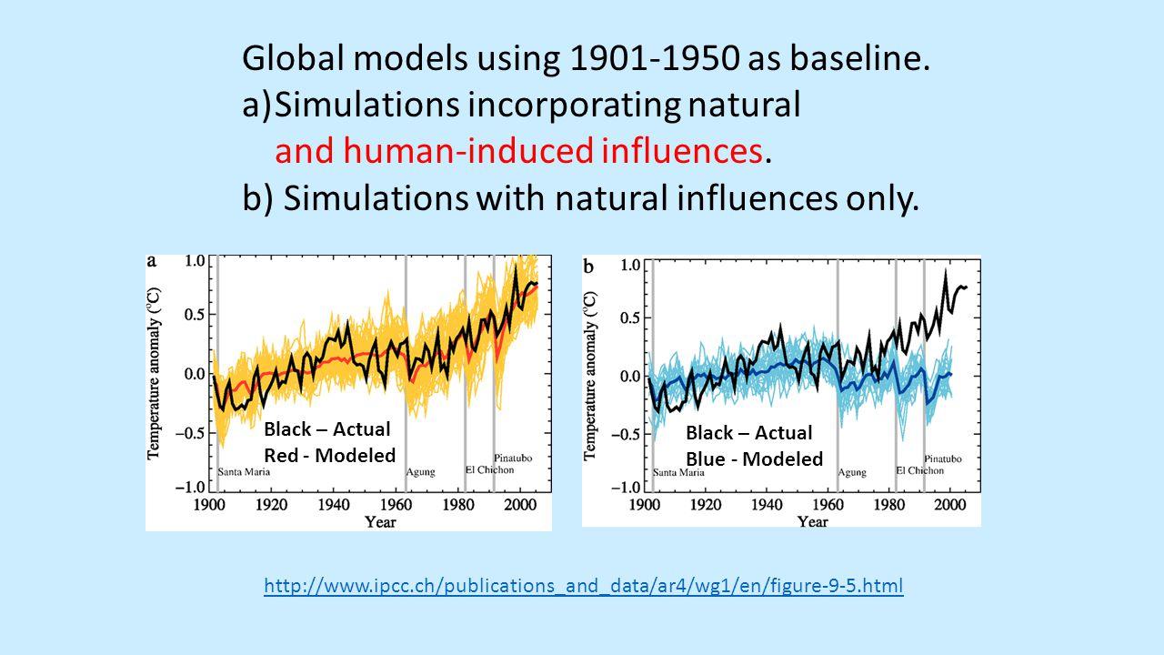 http://www.ipcc.ch/publications_and_data/ar4/wg1/en/figure-9-5.html Global models using 1901-1950 as baseline.