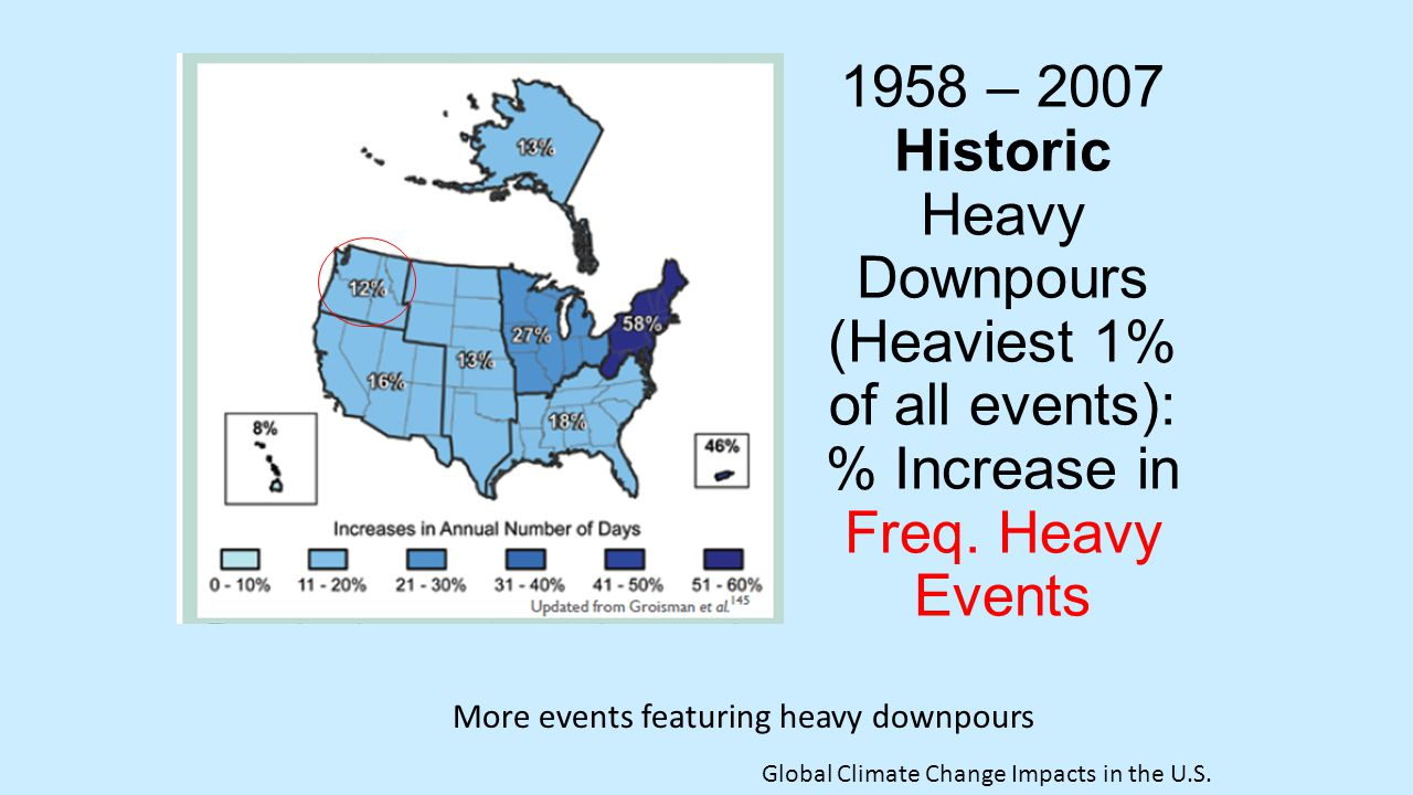 1958 – 2007 Historic Heavy Downpours (Heaviest 1% of all events): % Increase in Freq.