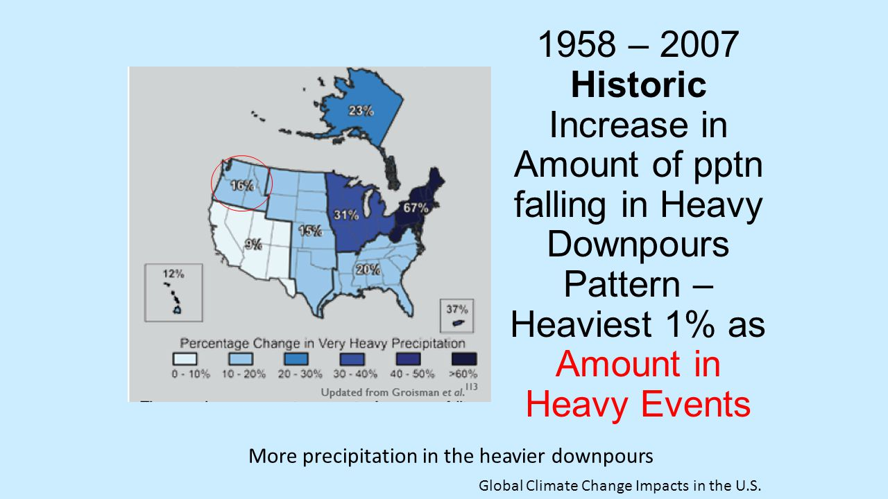 1958 – 2007 Historic Increase in Amount of pptn falling in Heavy Downpours Pattern – Heaviest 1% as Amount in Heavy Events Global Climate Change Impacts in the U.S.