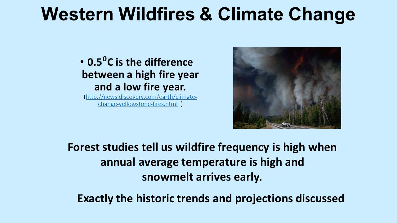 0.5 ⁰ C is the difference between a high fire year and a low fire year.