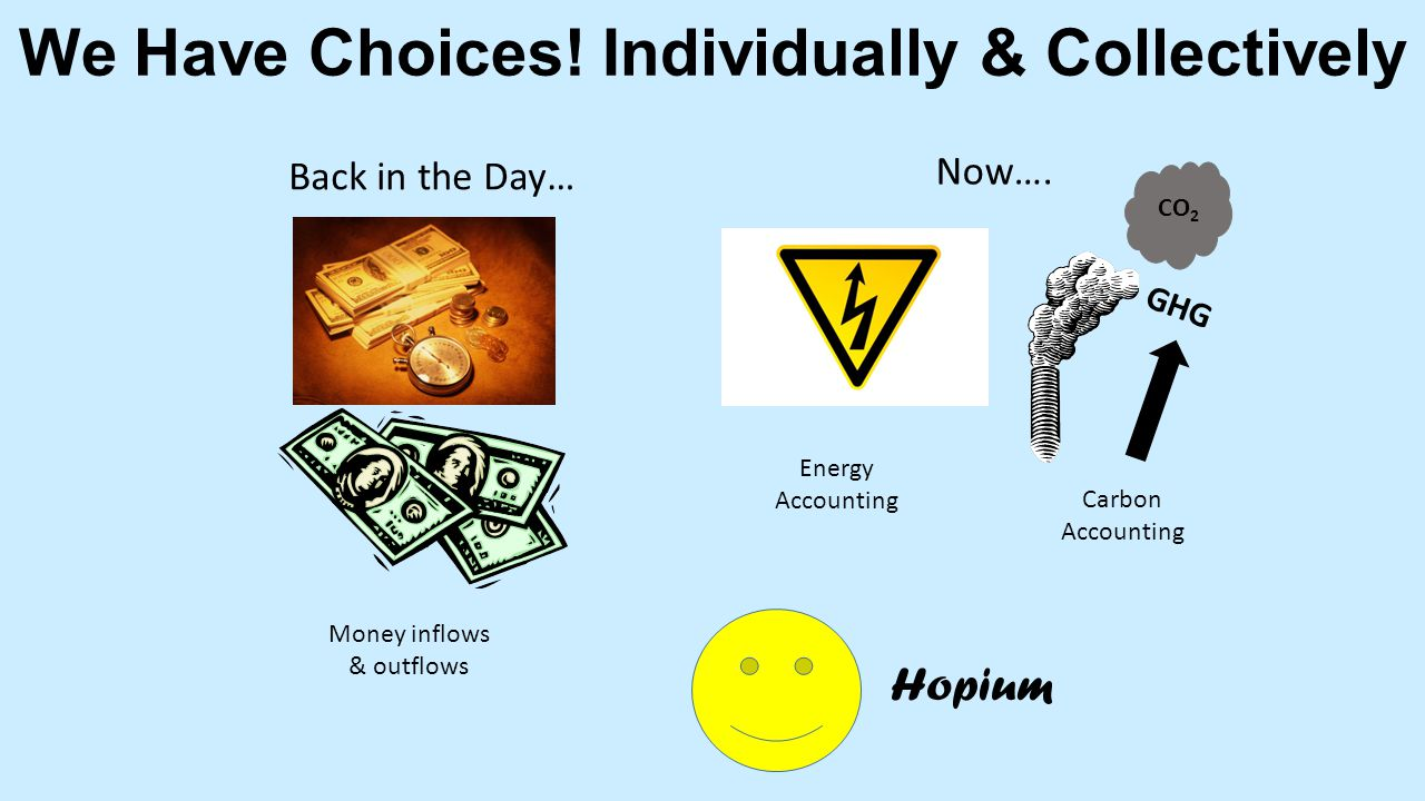 We Have Choices. Individually & Collectively Money inflows & outflows Back in the Day… Now….