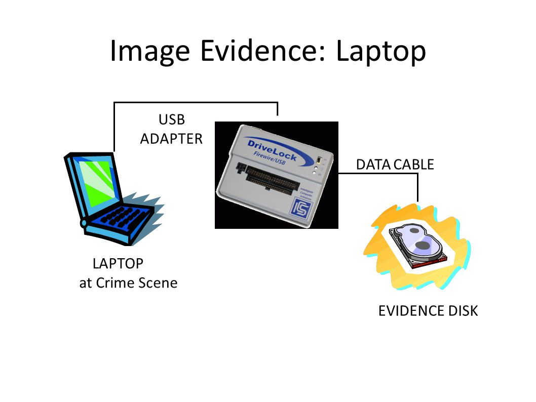 Image Evidence: Laptop LAPTOP at Crime Scene USB ADAPTER EVIDENCE DISK DATA CABLE