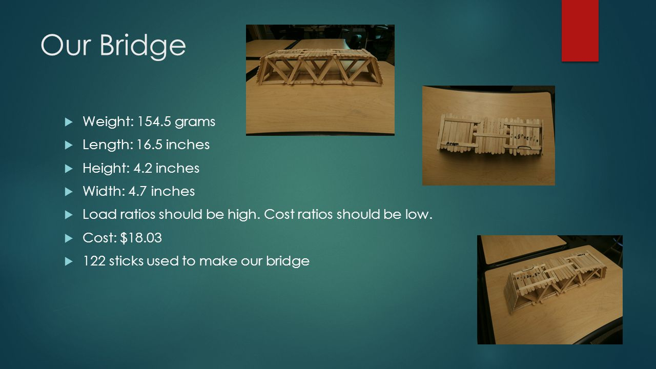 Our Bridge  Weight: 154.5 grams  Length: 16.5 inches  Height: 4.2 inches  Width: 4.7 inches  Load ratios should be high. Cost ratios should be lo