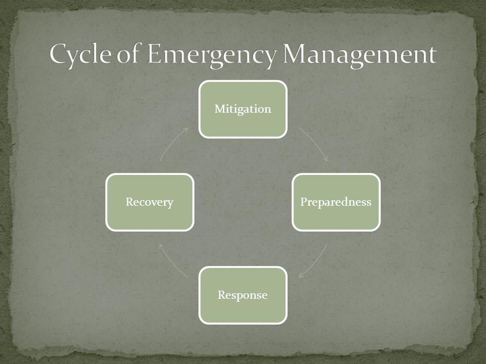 MitigationPreparednessResponseRecovery