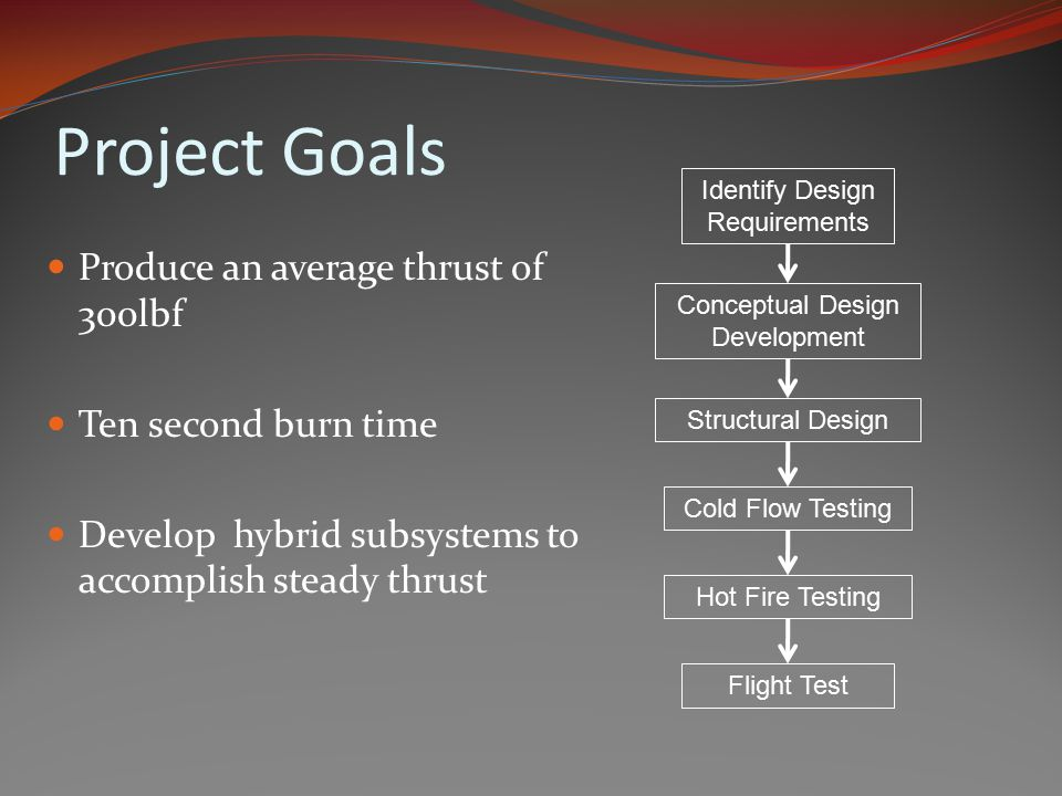 Project Goals Produce an average thrust of 300lbf Ten second burn time Develop hybrid subsystems to accomplish steady thrust Identify Design Requirements Conceptual Design Development Structural Design Cold Flow Testing Hot Fire Testing Flight Test
